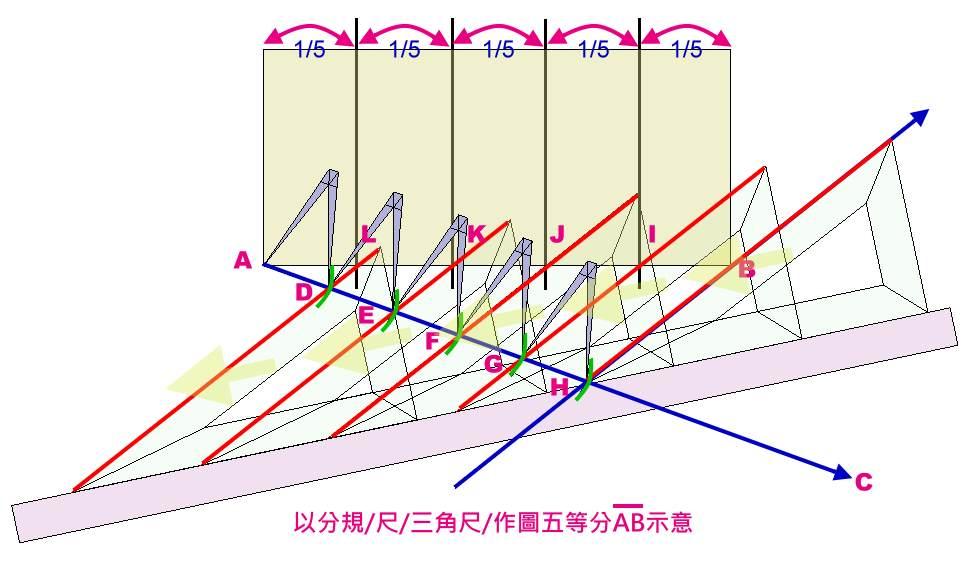 模擬機械製圖五等分