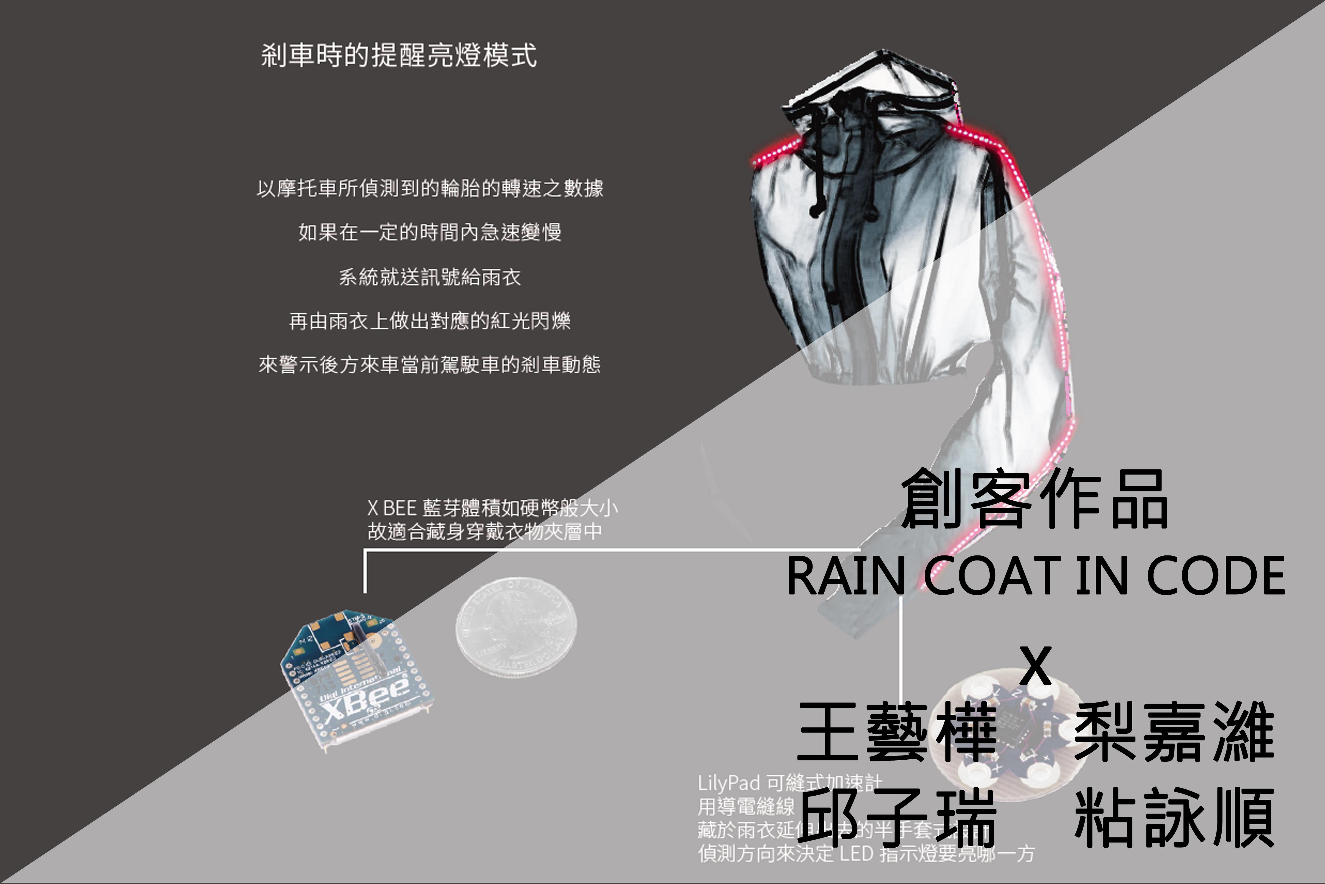 RAIN COAT IN CODE